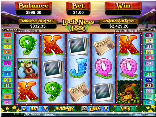 Free loch ness loot slot game by RTG